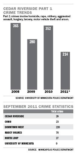 10.24.2011_crime