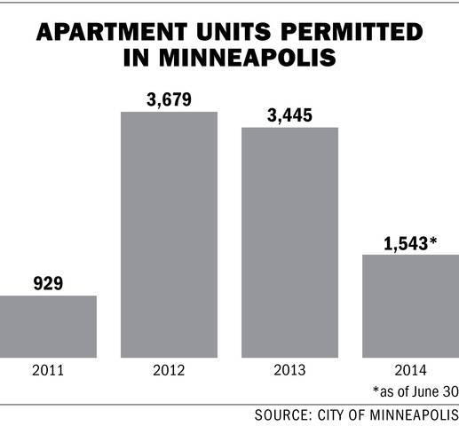 09.02_permits