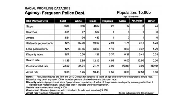 front_ferguson-demographics