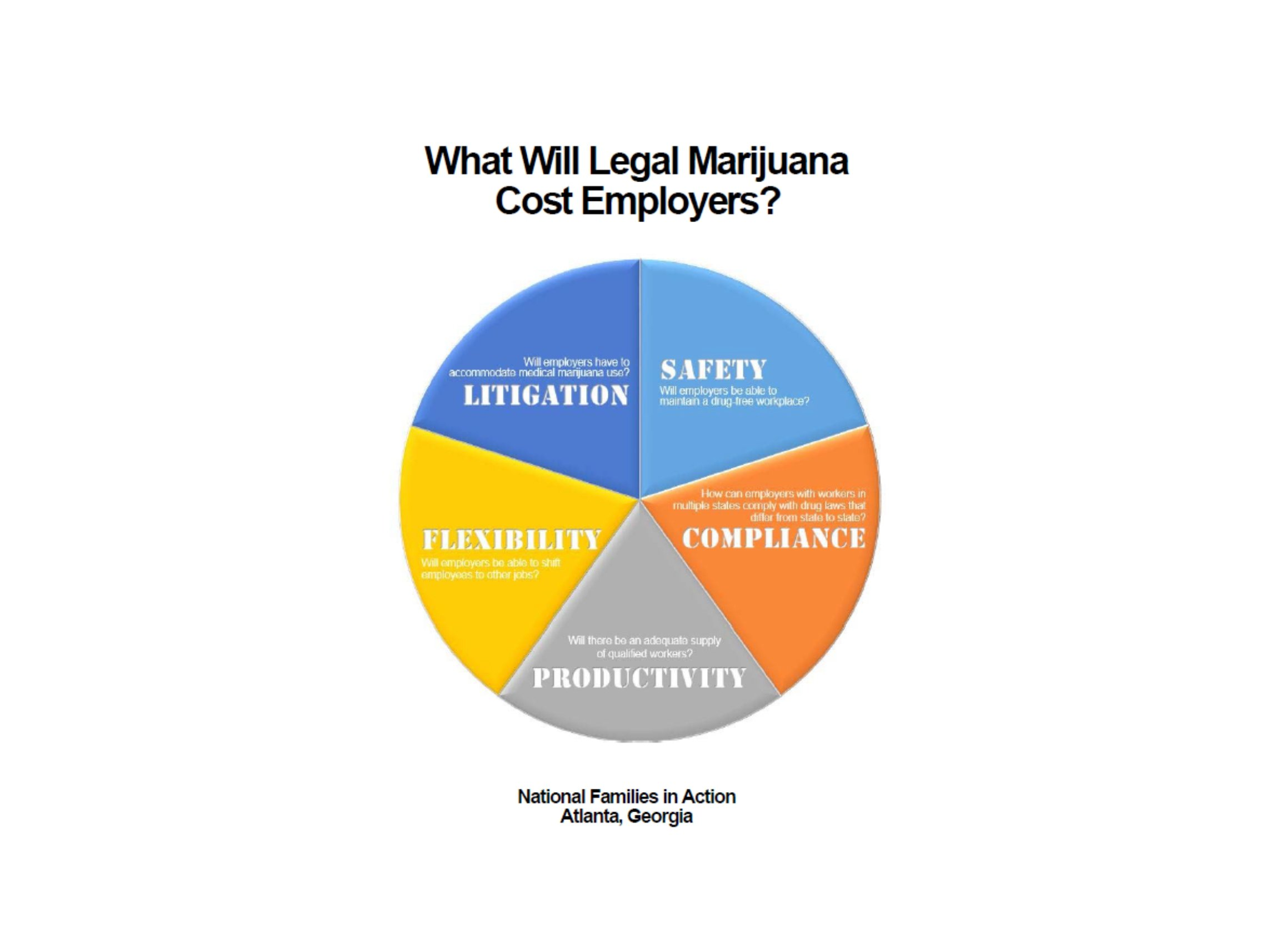 what_will_marijuana_cost_employer_nfia_jpg