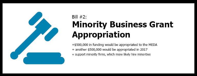 bill snapshot 2