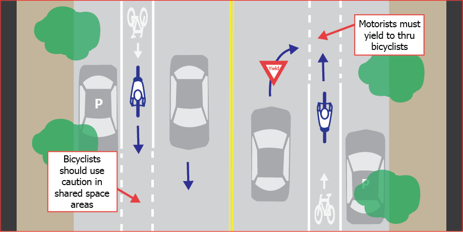Bike lane basics: Explaining Minneapolis markings | Twin